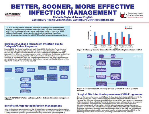 Better, Sooner, More Effective Infection Management