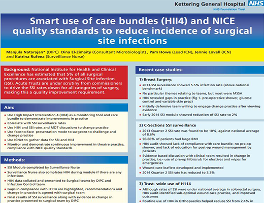 Smart Use of Care Bundles (HII4) and NICE Quality Standards To Reduce Incidence of Surgical Site Infections